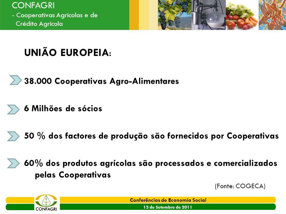 UNIÃO EUROPEIA: 38.000 Cooperativas Agro-Alimentares