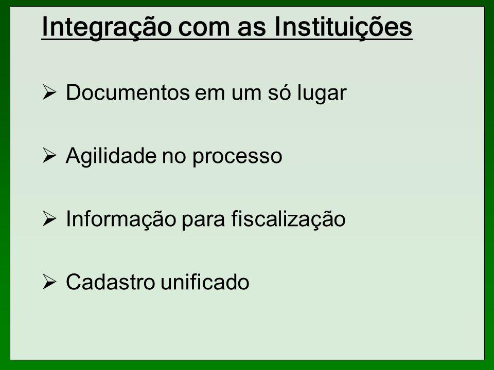 Integração com as Instituições