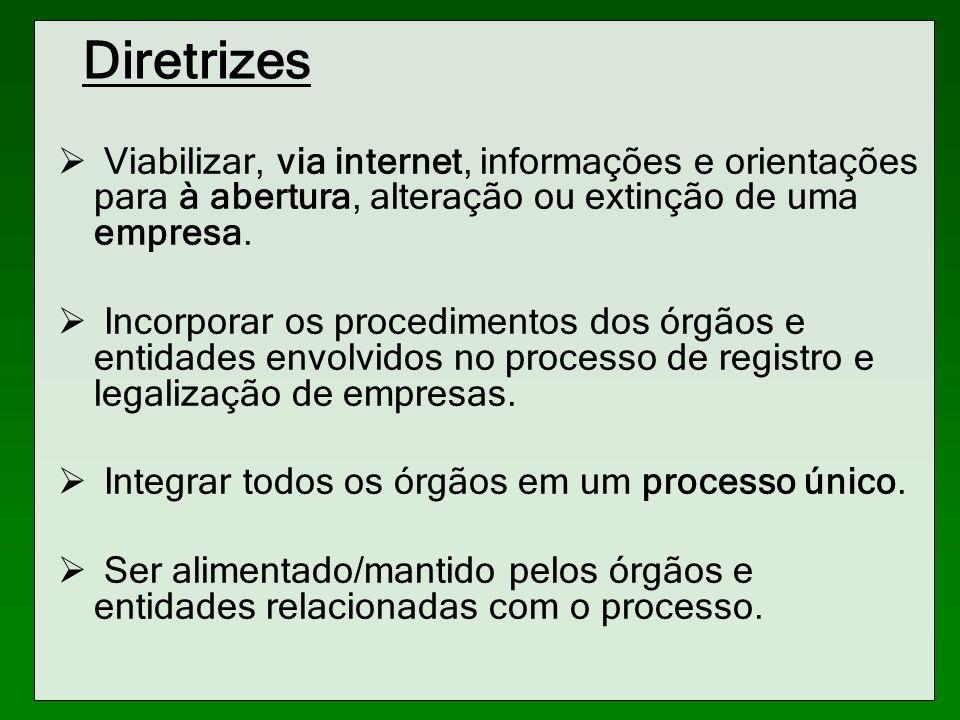 Diretrizes Viabilizar, via internet, informações e orientações para à abertura, alteração ou extinção de uma empresa.