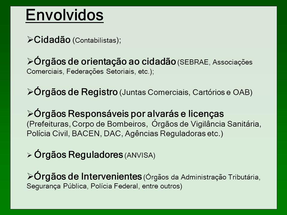 Envolvidos Cidadão (Contabilistas);