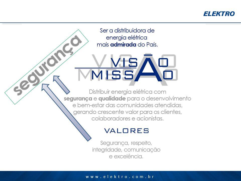 Visão Geral da Elektro 80% da unidade de conservação ambiental na área de consessão. +2,1 milhões de clientes.