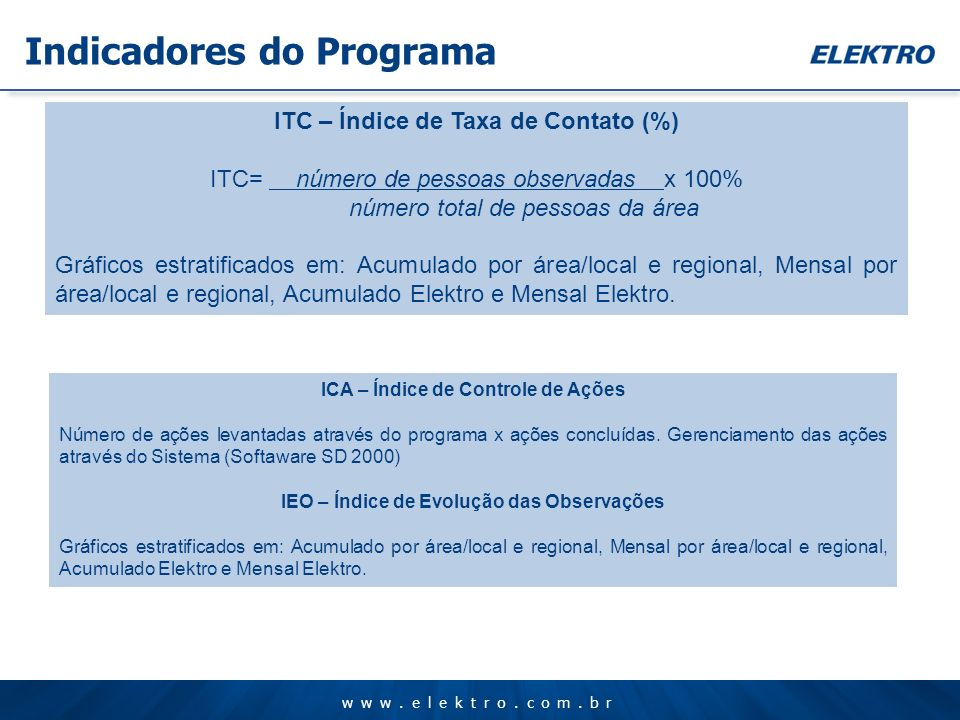 Indicadores do Programa - 2012