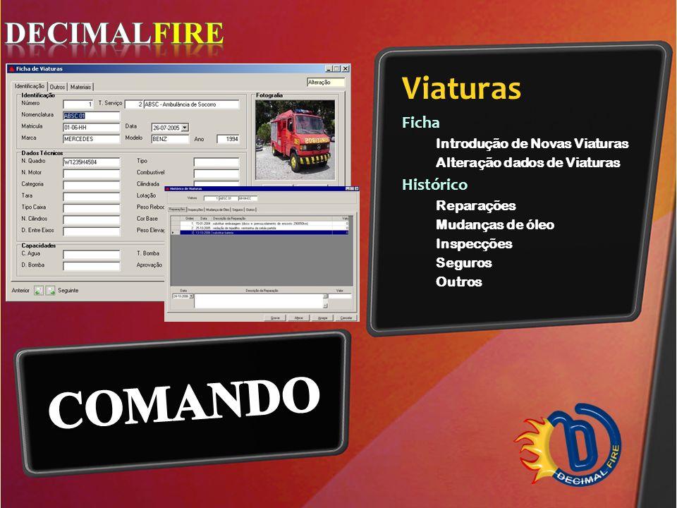 COMANDO Comando Viaturas DECIMALFIRE Ficha Histórico