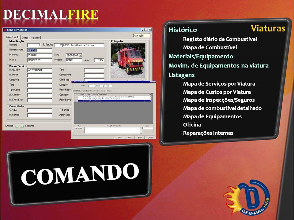 COMANDO Comando DECIMALFIRE Viaturas Histórico Materiais/Equipamento
