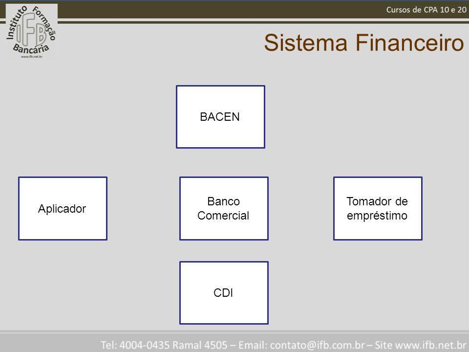 Sistema Financeiro BACEN Aplicador Banco Comercial