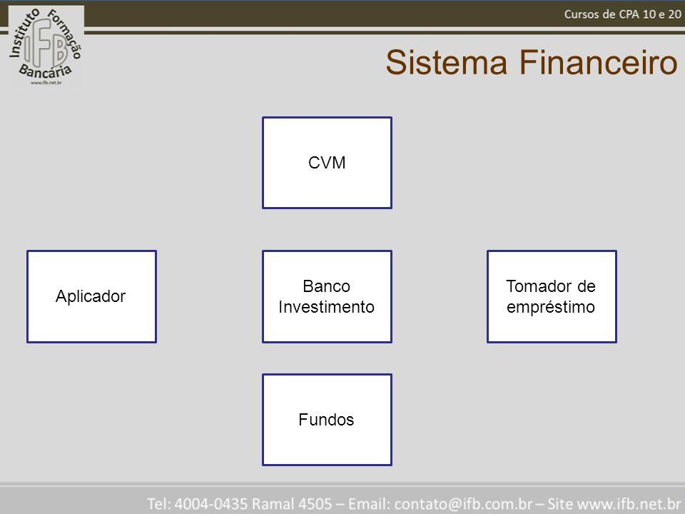 Sistema Financeiro CVM Aplicador Banco Investimento