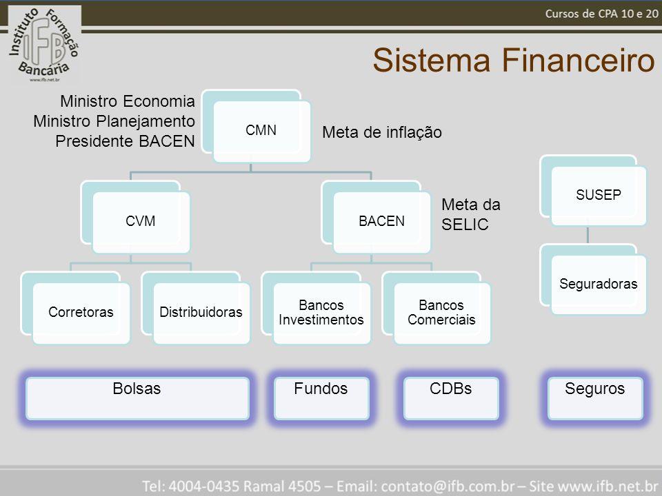 Sistema Financeiro Ministro Economia Ministro Planejamento
