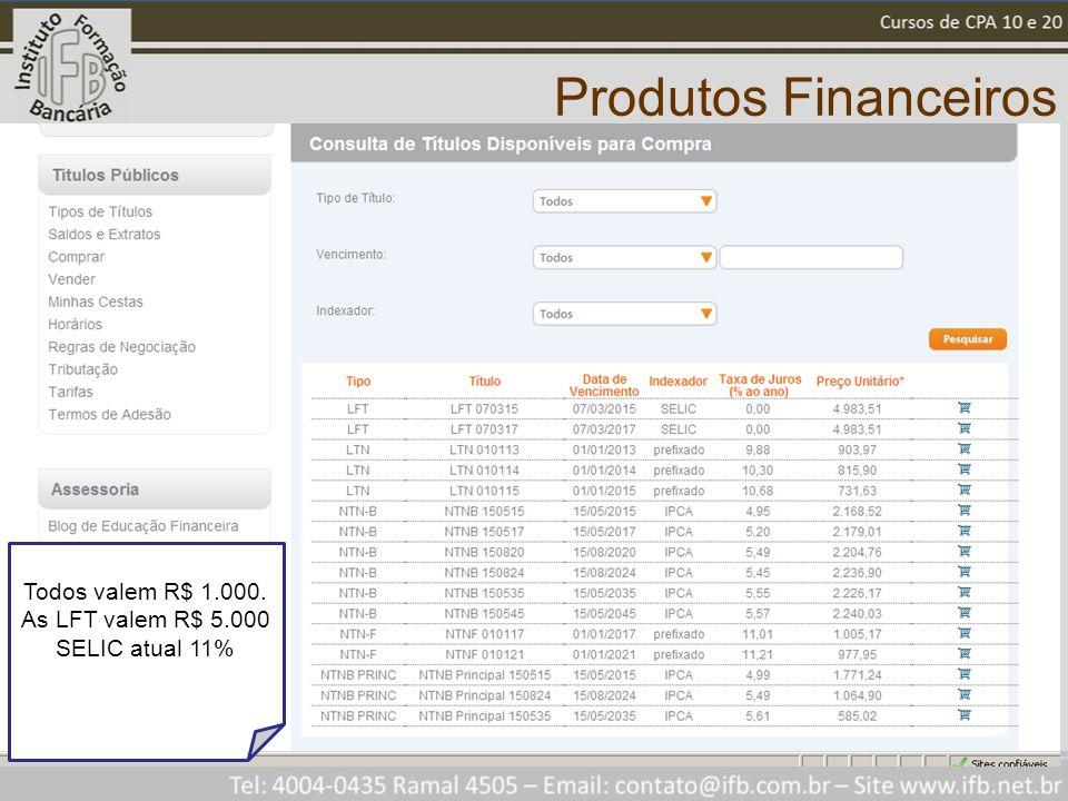 Produtos Financeiros Todos valem R$ 1.000. As LFT valem R$ 5.000