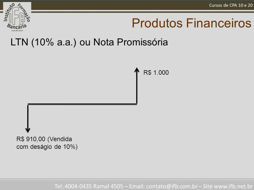 Produtos Financeiros LTN (10% a.a.) ou Nota Promissória R$ 1.000