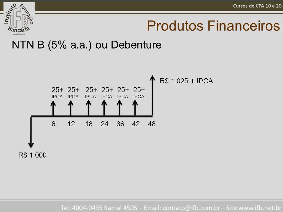 Produtos Financeiros NTN B (5% a.a.) ou Debenture R$ 1.025 + IPCA