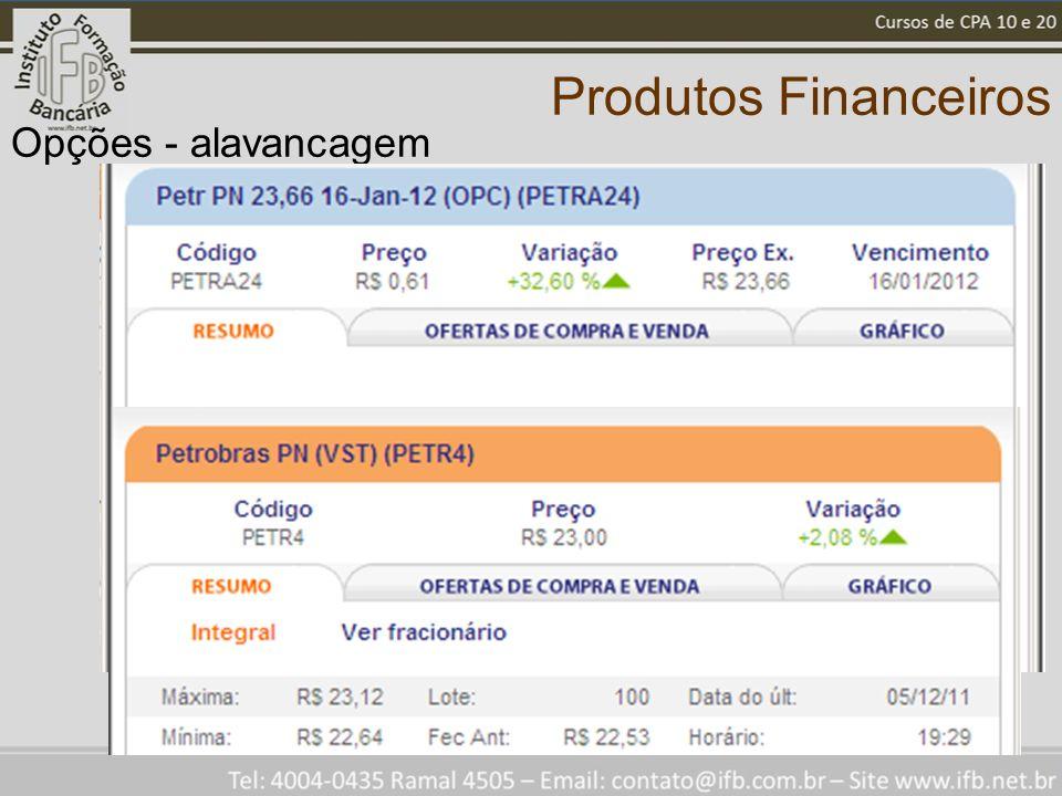 Produtos Financeiros Opções - alavancagem