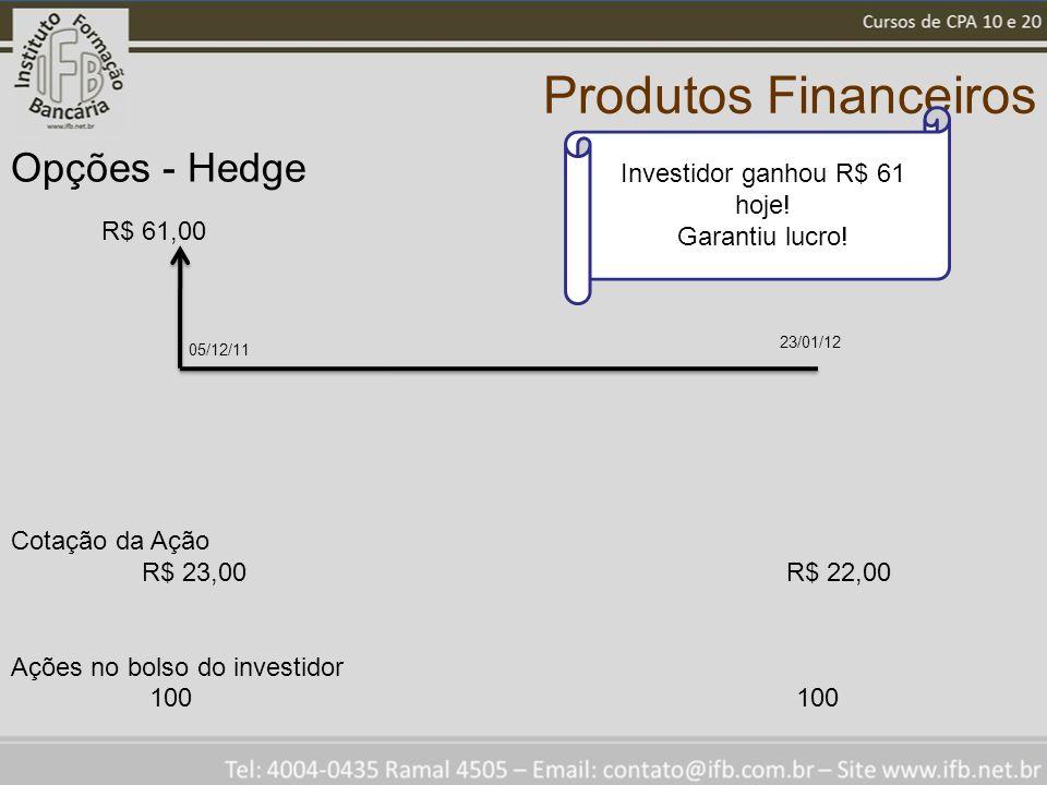 Investidor ganhou R$ 61 hoje!