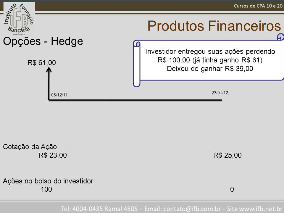 Produtos Financeiros Opções - Hedge