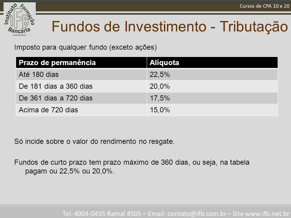 Fundos de Investimento - Tributação