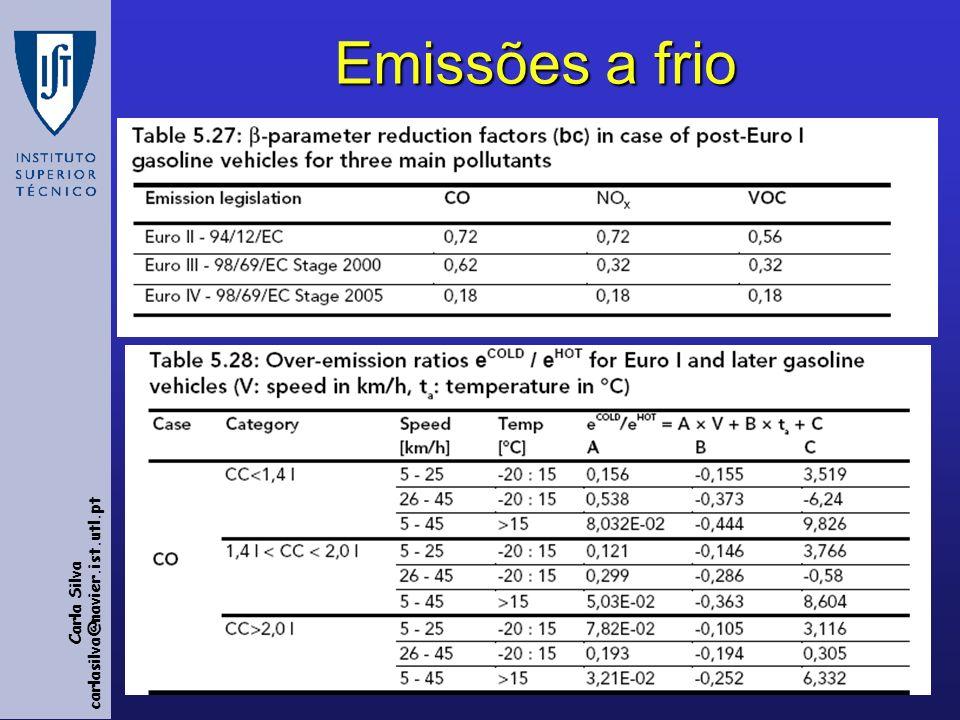 Emissões a frio