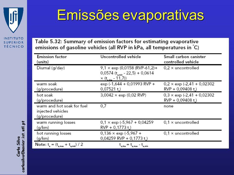 Emissões evaporativas