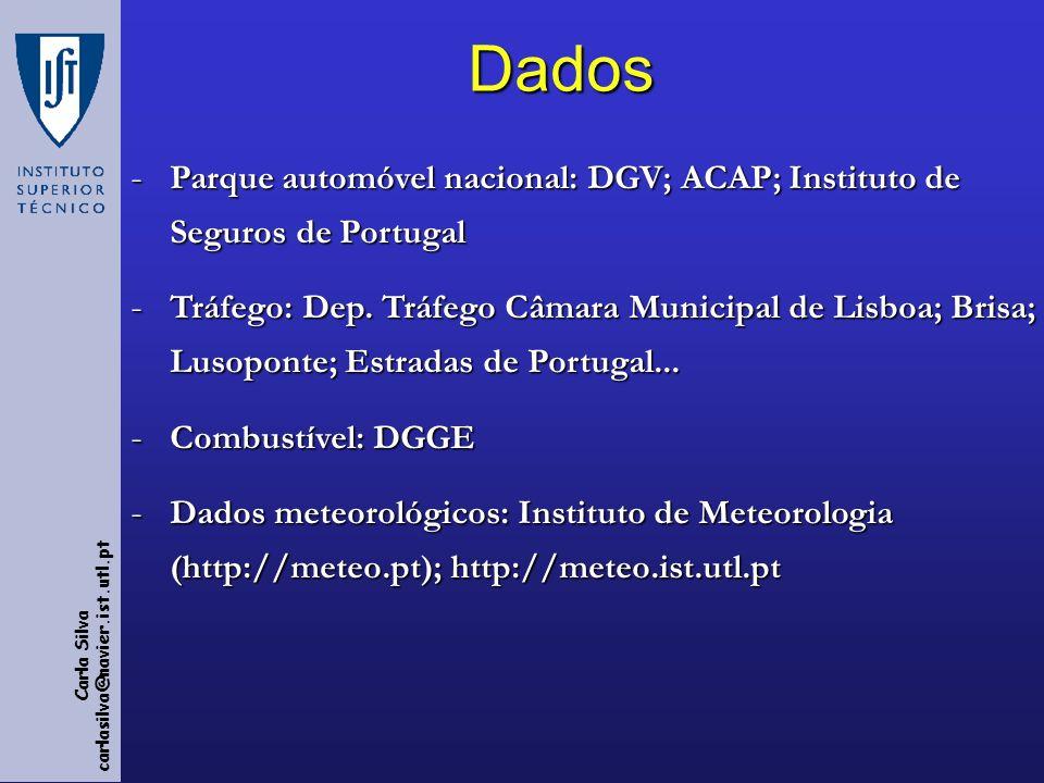 Dados Parque automóvel nacional: DGV; ACAP; Instituto de Seguros de Portugal.