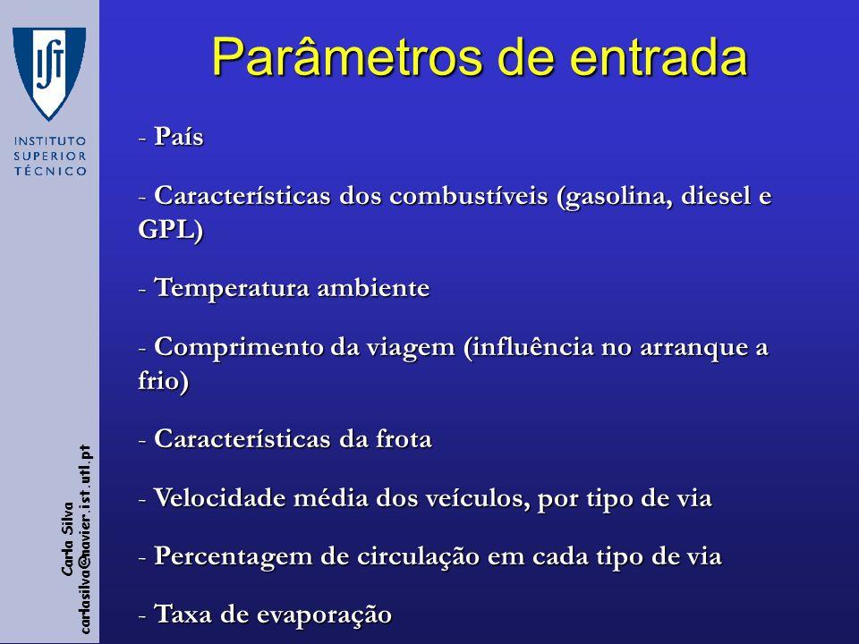Parâmetros de entrada País