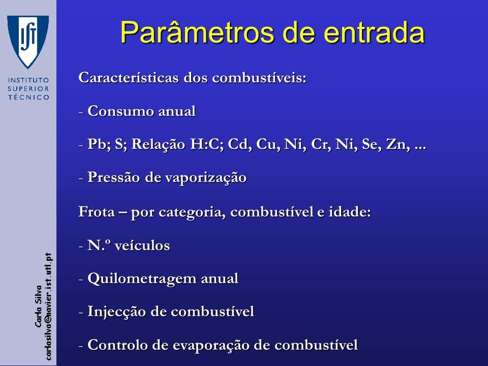 Parâmetros de entrada Características dos combustíveis: Consumo anual
