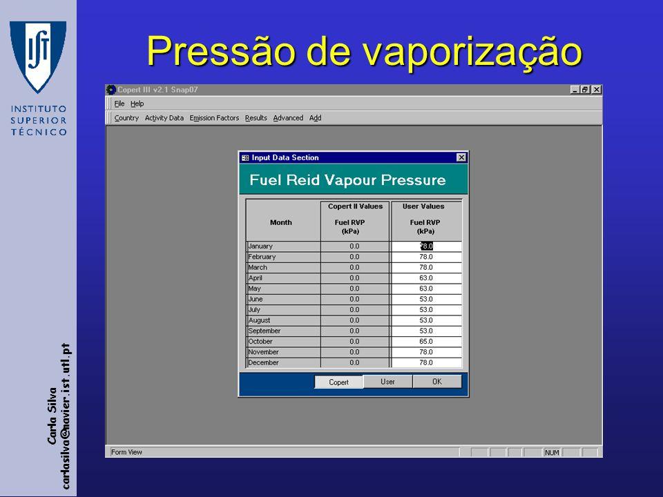 Pressão de vaporização