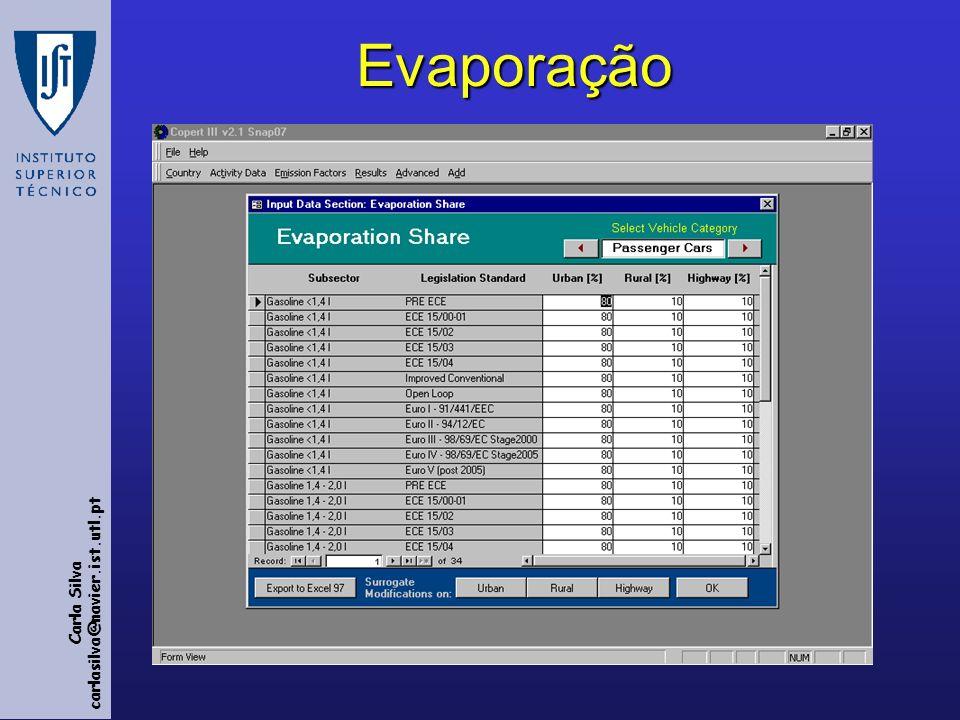 Evaporação