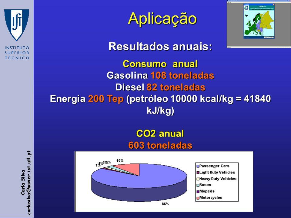 Energia 200 Tep (petróleo 10000 kcal/kg = 41840 kJ/kg)