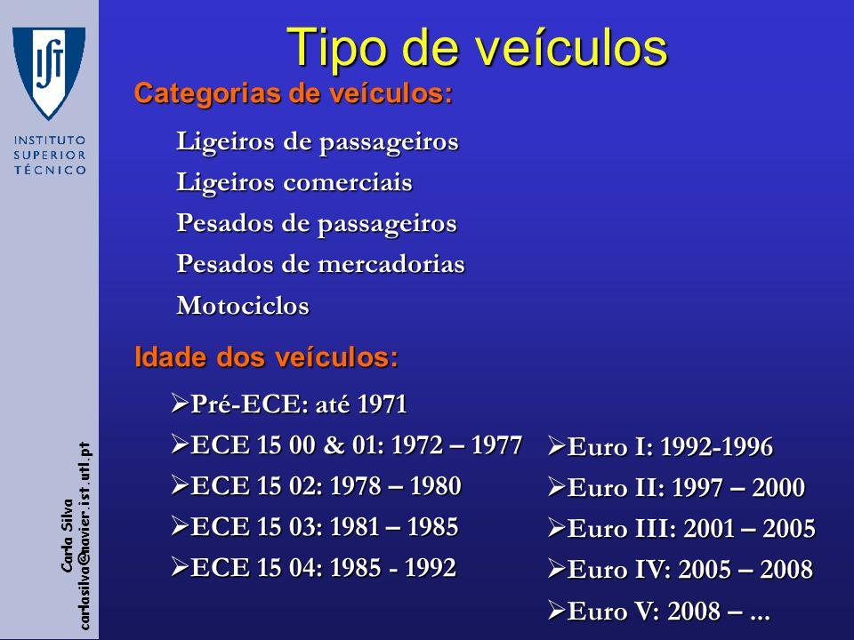 Tipo de veículos Categorias de veículos: Ligeiros de passageiros