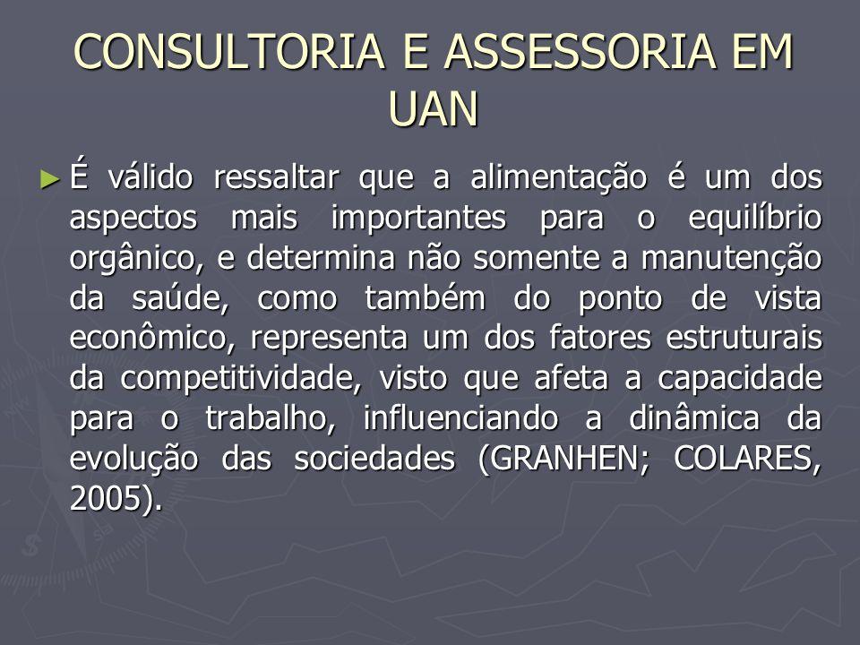 CONSULTORIA E ASSESSORIA EM UAN