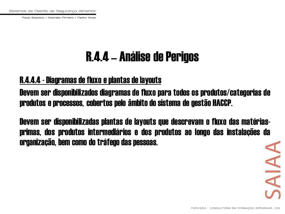 R.4.4 – Análise de Perigos R.4.4.4 - Diagramas de fluxo e plantas de layouts.