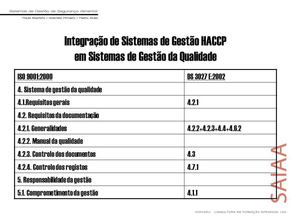Integração de Sistemas de Gestão HACCP em Sistemas de Gestão da Qualidade
