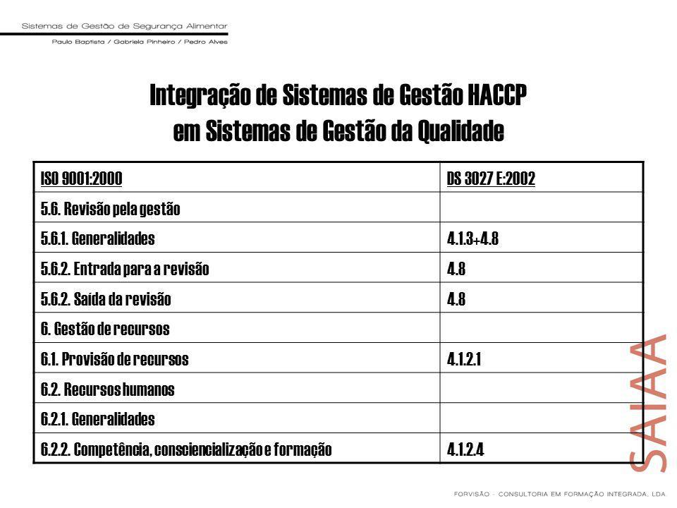Integração de Sistemas de Gestão HACCP