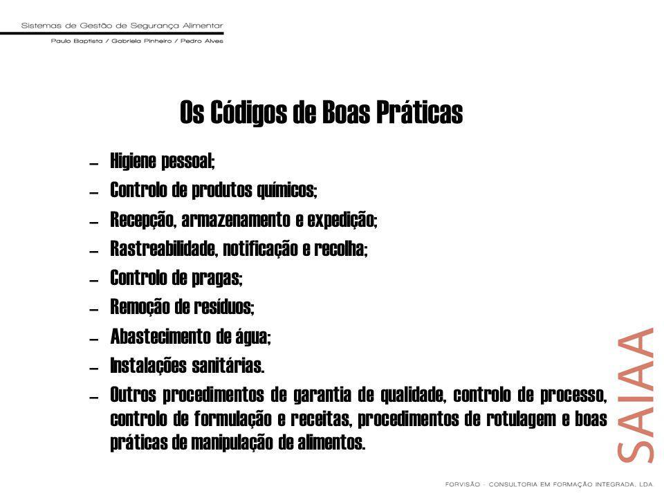 Os Códigos de Boas Práticas