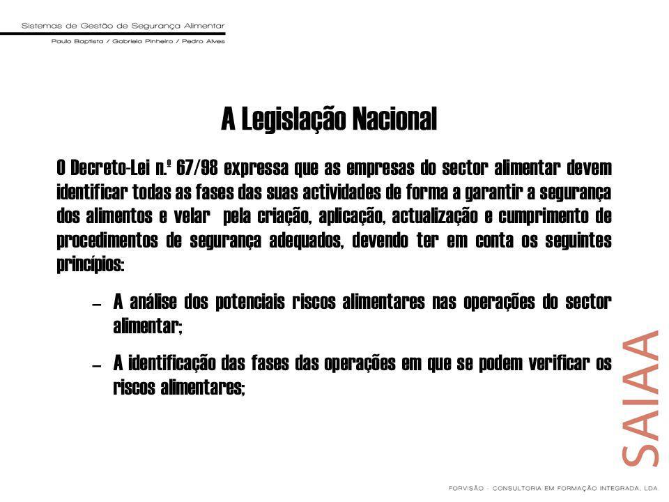 A Legislação Nacional