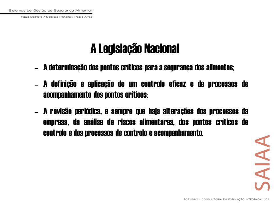 A Legislação Nacional A determinação dos pontos críticos para a segurança dos alimentos;