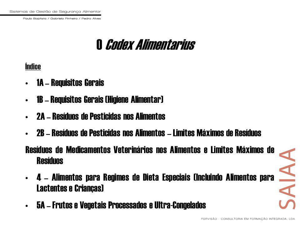 O Codex Alimentarius 1A – Requisitos Gerais