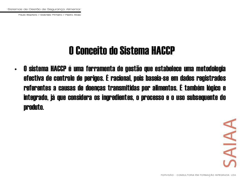 O Conceito do Sistema HACCP