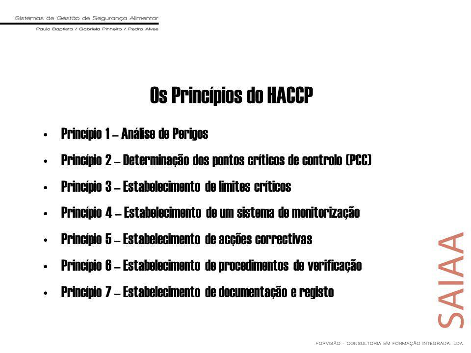 Os Princípios do HACCP Princípio 1 – Análise de Perigos