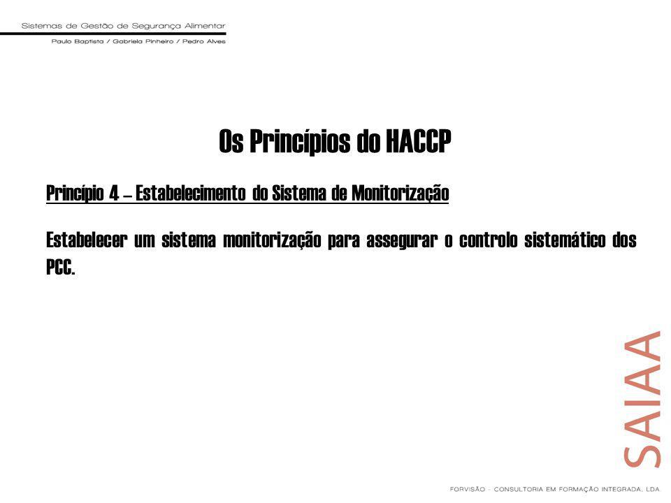Os Princípios do HACCP Princípio 4 – Estabelecimento do Sistema de Monitorização.