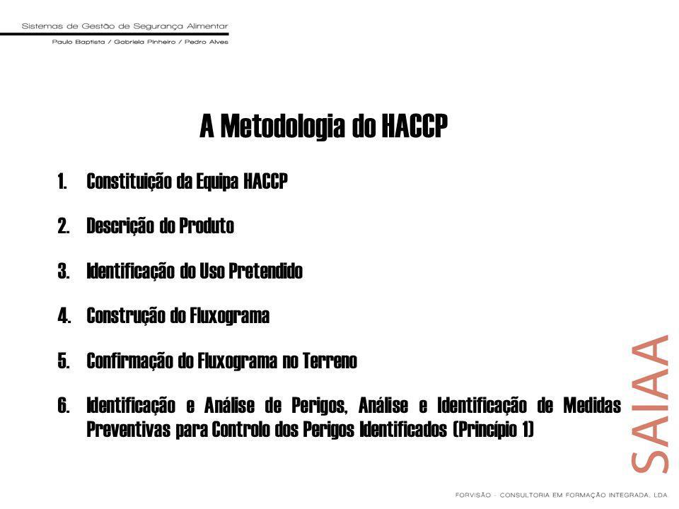 A Metodologia do HACCP Constituição da Equipa HACCP
