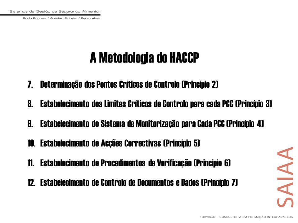 A Metodologia do HACCP Determinação dos Pontos Críticos de Controlo (Princípio 2)