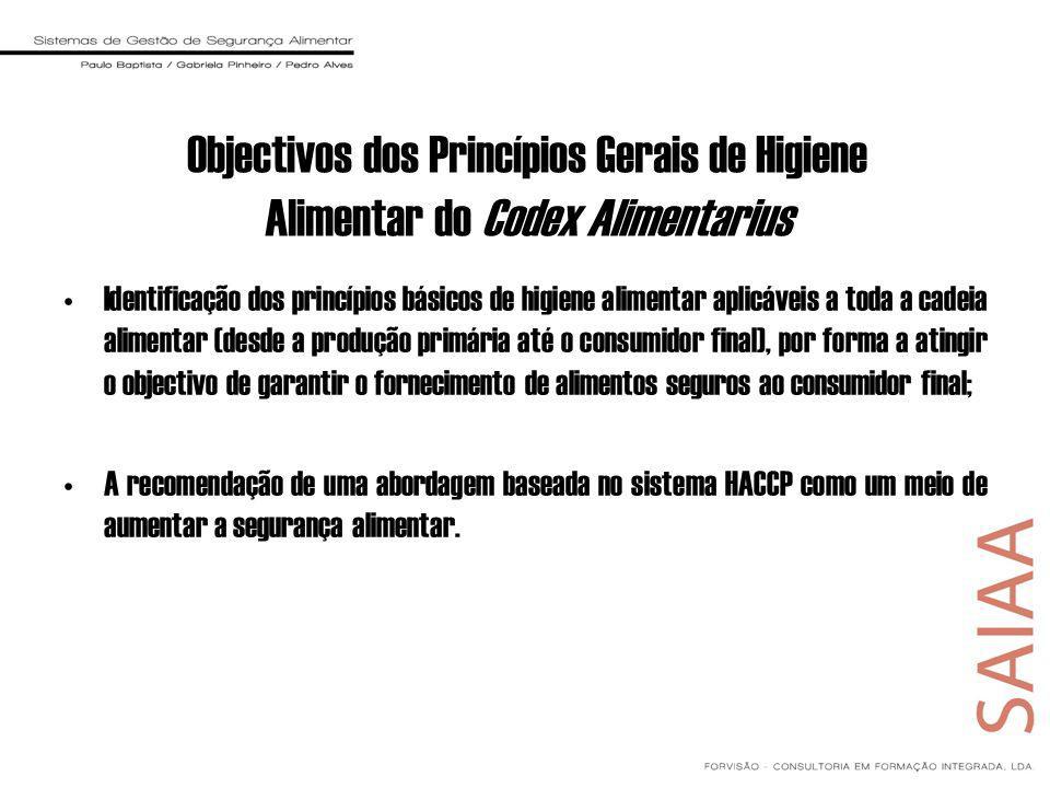 Objectivos dos Princípios Gerais de Higiene Alimentar do Codex Alimentarius