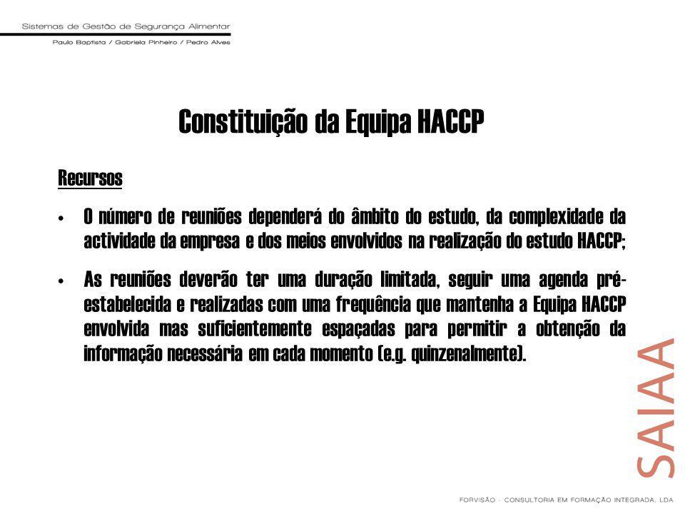 Constituição da Equipa HACCP