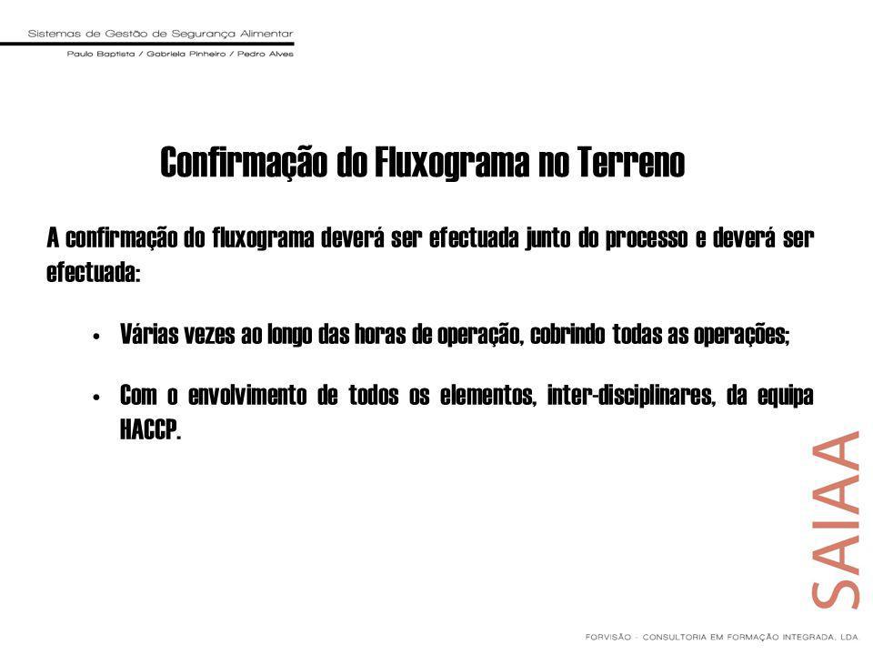 Confirmação do Fluxograma no Terreno