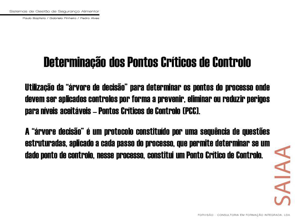 Determinação dos Pontos Críticos de Controlo