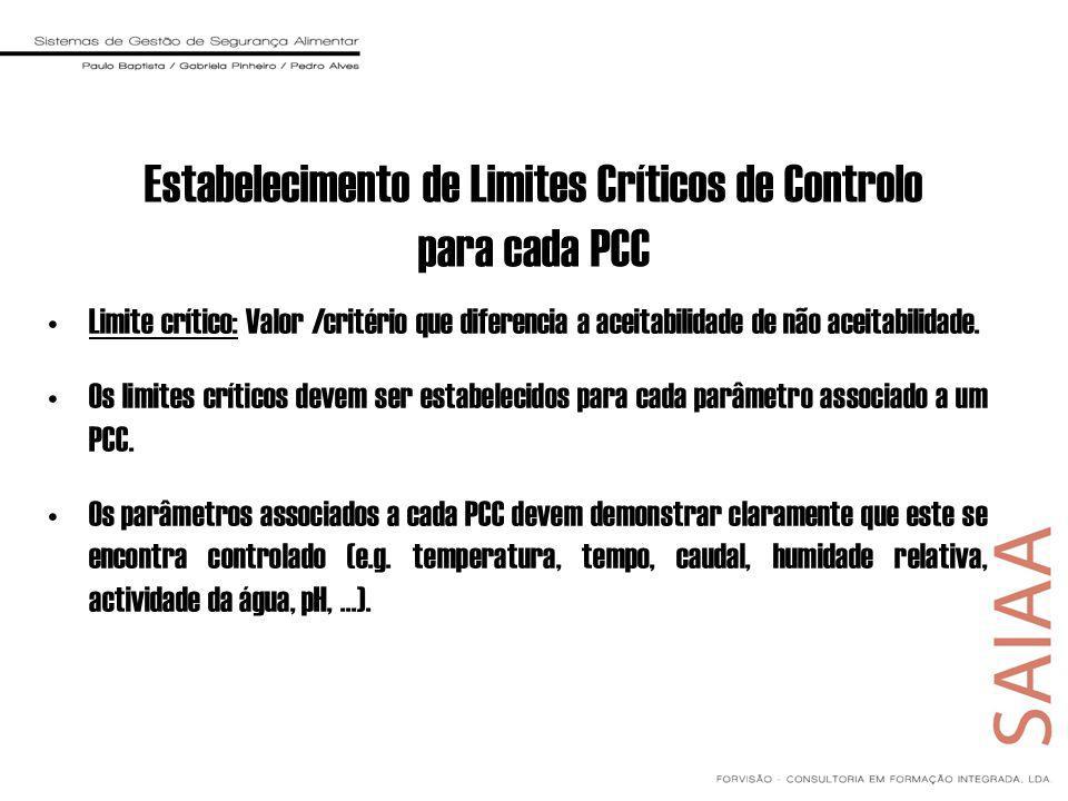Estabelecimento de Limites Críticos de Controlo para cada PCC
