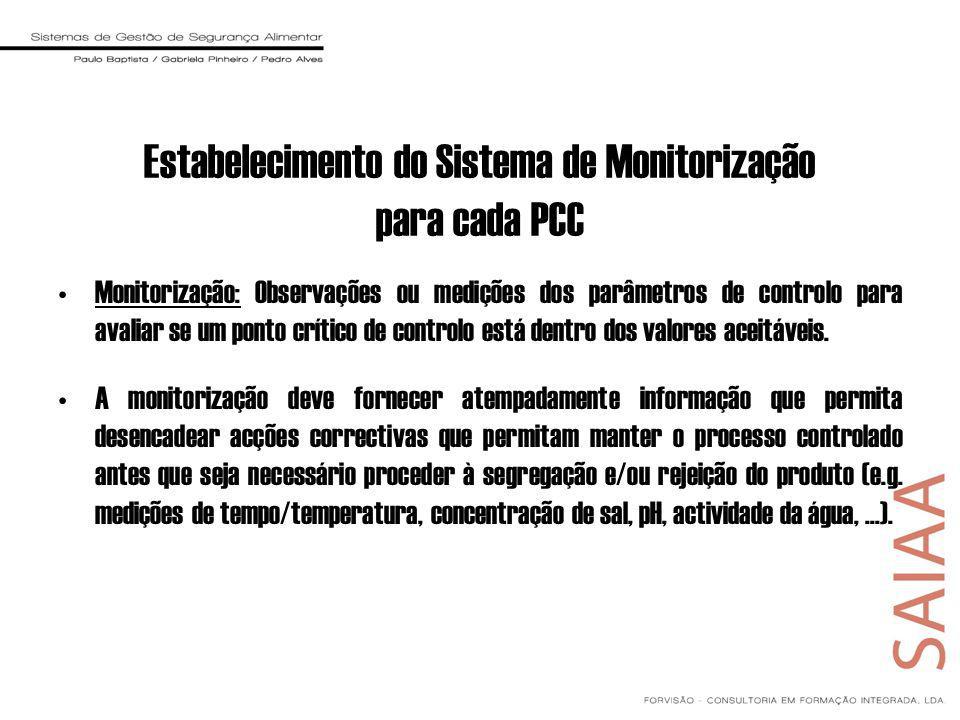 Estabelecimento do Sistema de Monitorização para cada PCC
