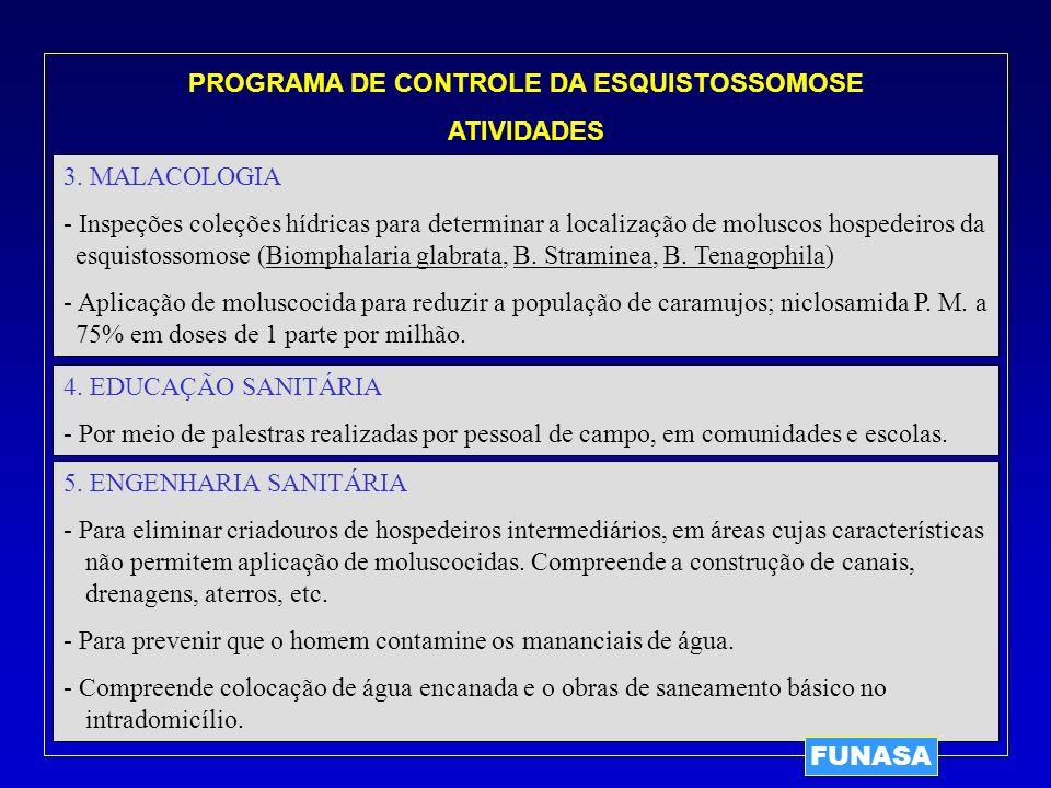 PROGRAMA DE CONTROLE DA ESQUISTOSSOMOSE