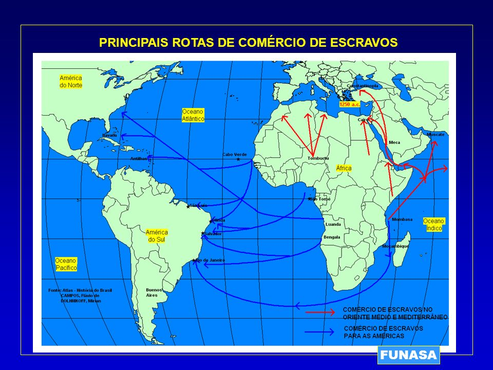 PRINCIPAIS ROTAS DE COMÉRCIO DE ESCRAVOS