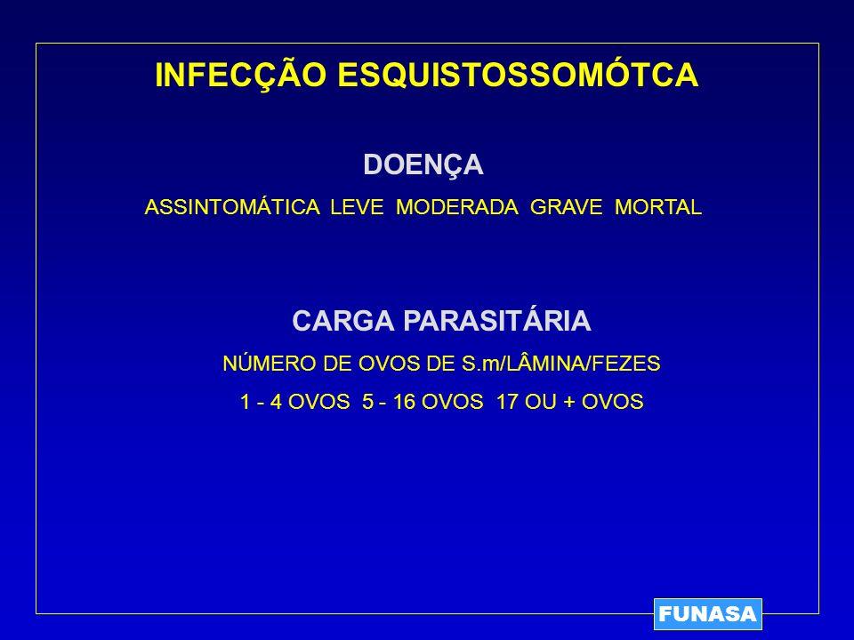 INFECÇÃO ESQUISTOSSOMÓTCA