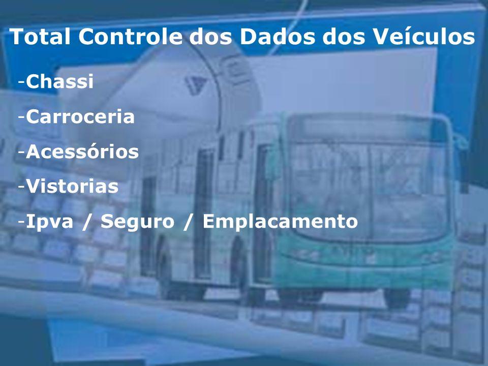 Total Controle dos Dados dos Veículos
